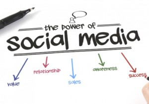 Social Media Marketing: l'importanza per le aziende.