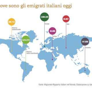 La metà degli italiani si è trasferita all'estero.